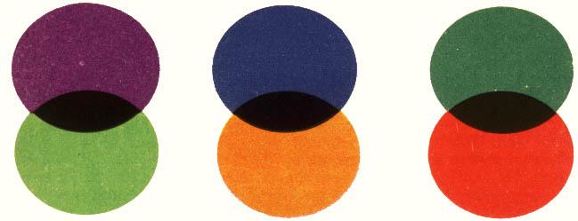 Lila farben mischen Farben Mischen: